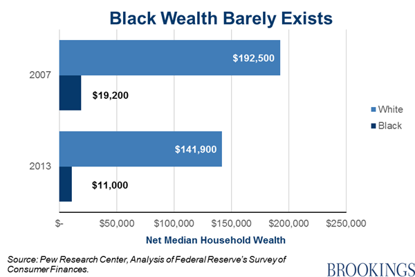 "The Claim ""A Dollar Circulates Only 6 Hours in the Black Community"" is Unsubstantiated, Say Researchers"